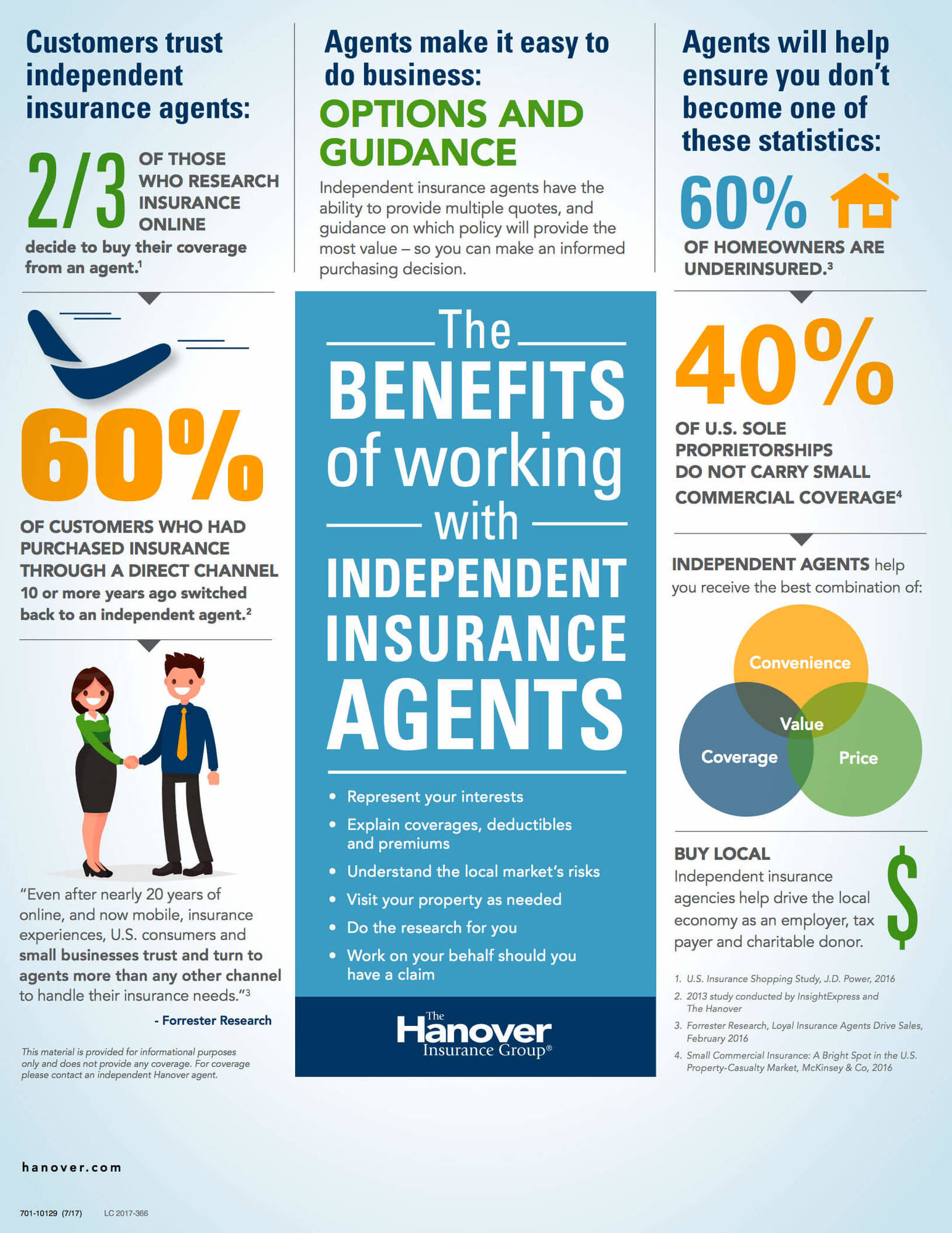 The Benefits of Working with Independent Insurance Agents